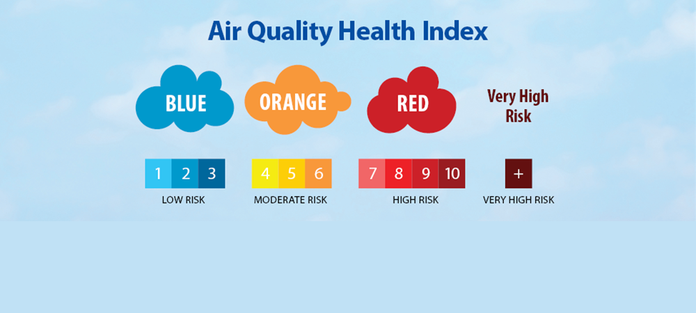Links to current air quality information